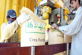 Fertilizer Industry of Pakistan
