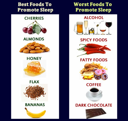 The 5 Best and 5 Worst Foods For Sleep
