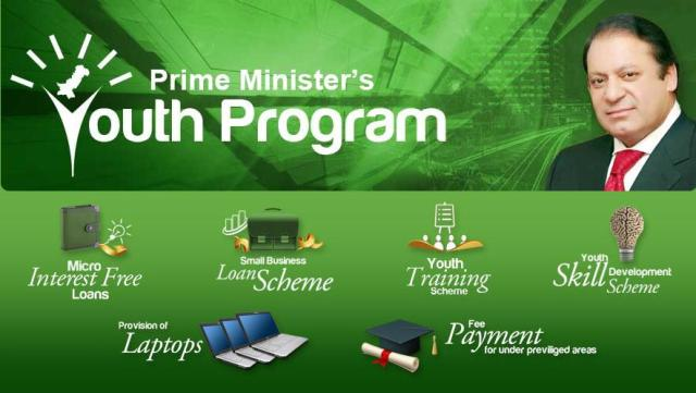 PM's Small Business Loans Scheme Pakistan